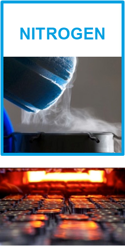 Industrial gases - nitrogen